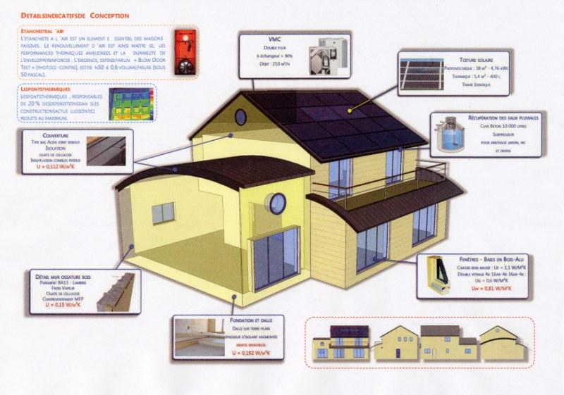 Constructeur maison energie positive for Constructeur maison energie positive